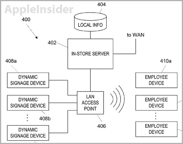 Apple invents centralized apple store floor plan for Retail store floor plan