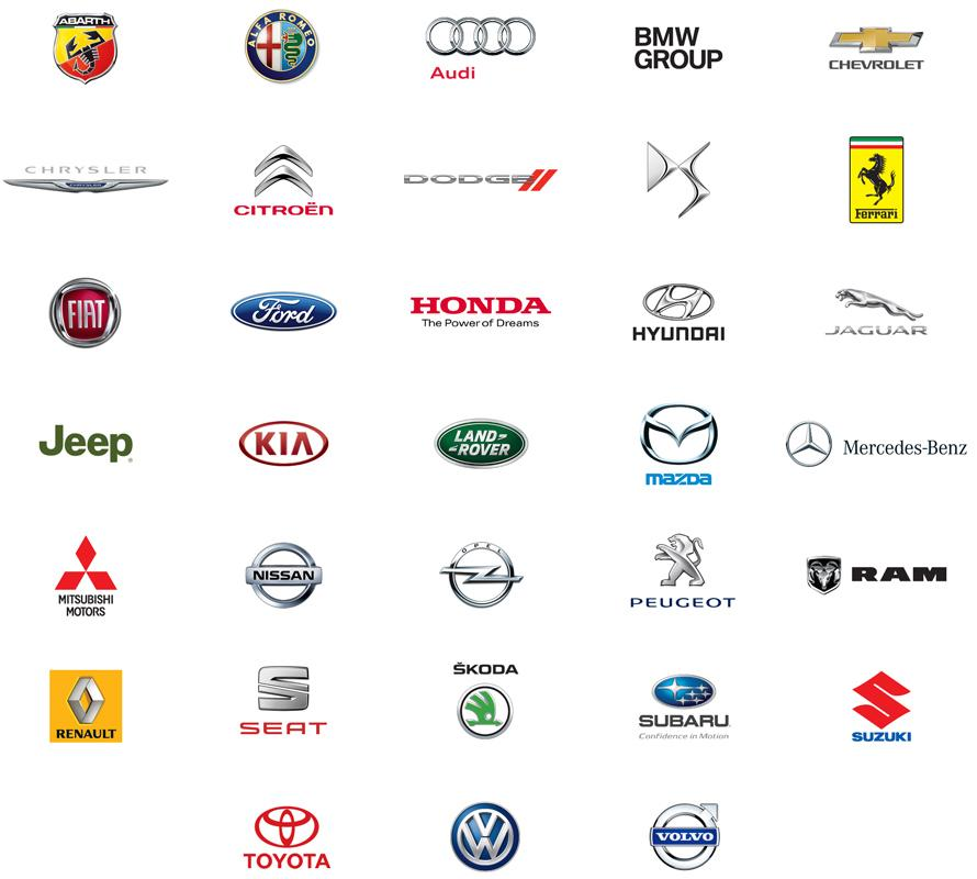 The Big Three Car Companies