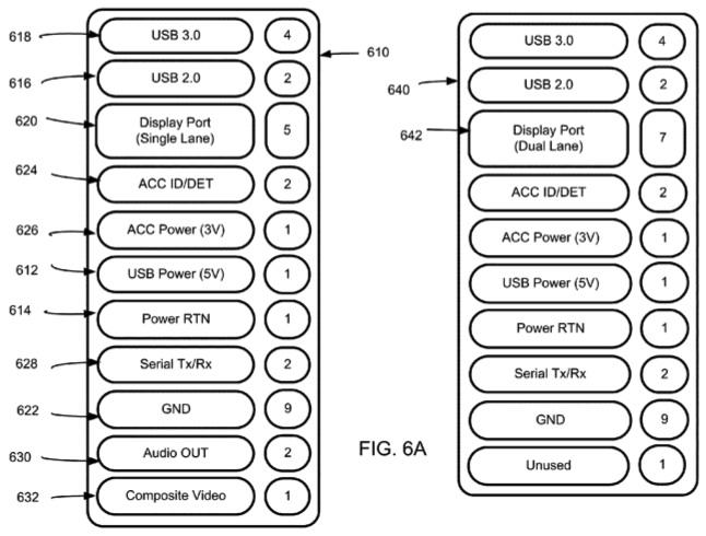 apple granted patent for dock connector with usb 3 0