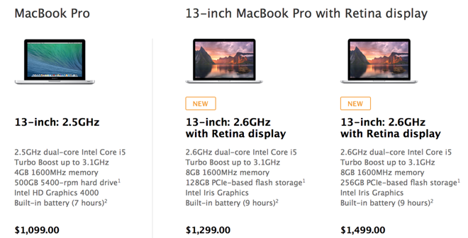 ... legacy MacBook Pro with CD/DVD SuperDrive lives on with $100 price cut