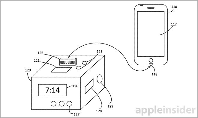 apple investigating iphone dock with integrated display