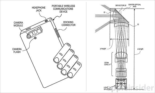 Apple získal patent na 3-senzorový iPhone fotoaparát jehož optika rozděluje barevné složky