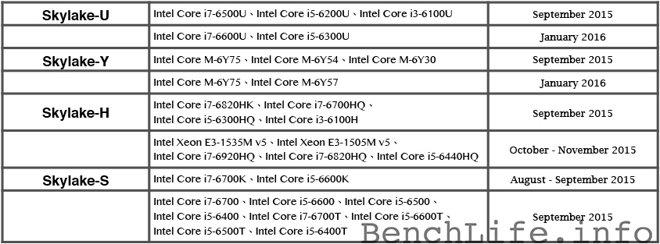12984-7316-intel-skylake-schedule-l.jpg