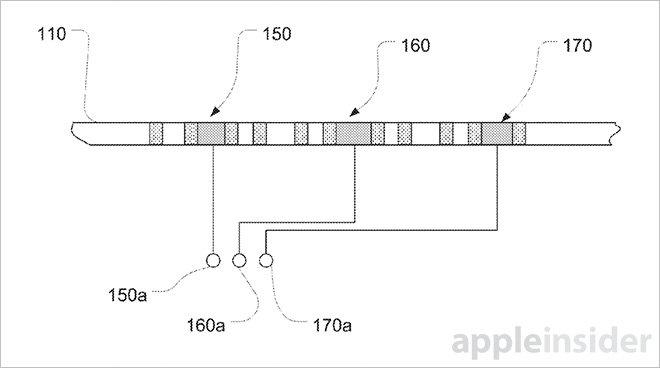 Nový patent spoločnosti Apple - svetapple.sk