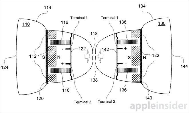 Apple si chce patentovat sluchátka spojené magnety
