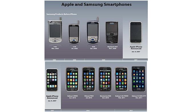 Bild zu «Prozess: Google, Facebook, und andere stellen sich auf die Seite von Samsung»