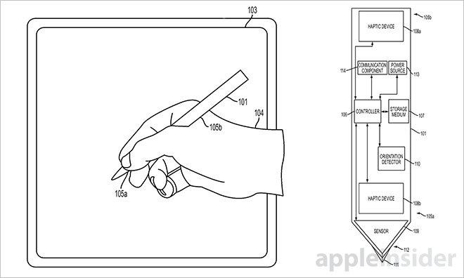 Apple si chce patentovat stylus s hmatovou odezvou schopný simulovat povrchy