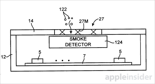 Apple patents smart smoke detection system for iPhone
