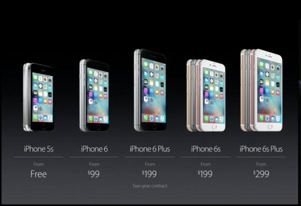Iphone C  Dollars