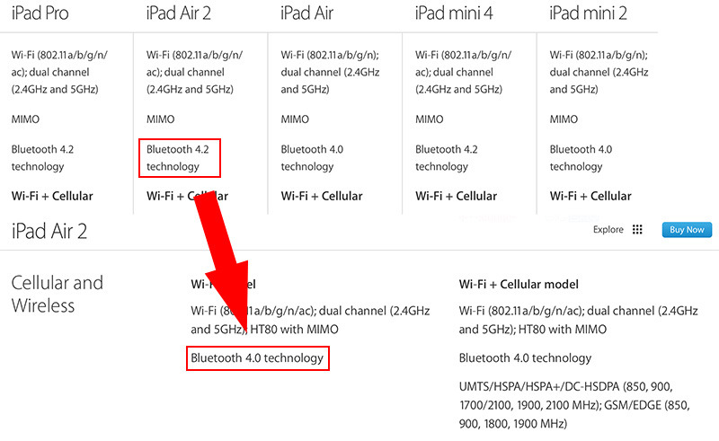 Apple officially adds Bluetooth 4.2 support to iPhone 6, 6 Plus & iPad Air 2