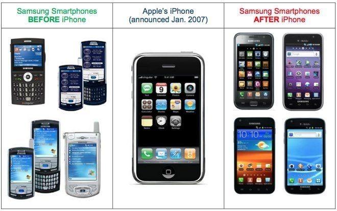 Samsung zaplatí Apple za porušení patentů 548 milionů dolarů. Definitivně!