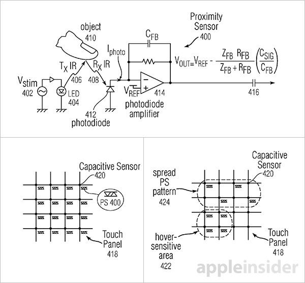 تقنية التحكم بأجهزة آيفون عن بعد من آبل