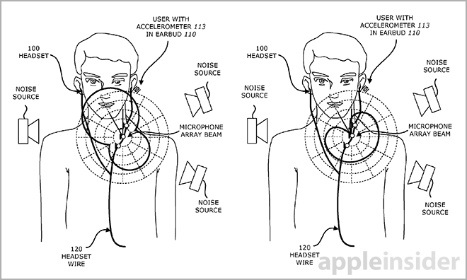 apple working on voice recognizing headphones built in apple working on voice recognizing headphones built in accelerometer beamforming mics