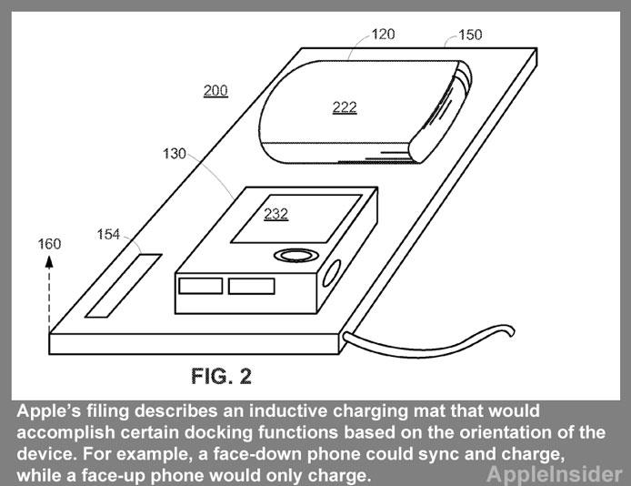Inductive Charging Pad Inductive Charging Mat For